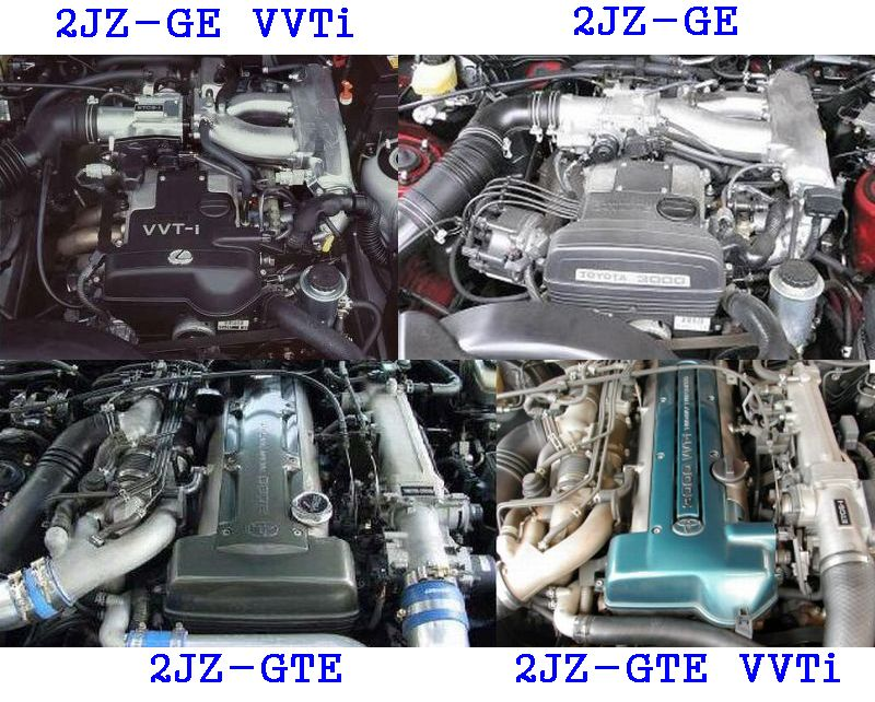 Toyota JZ Engine | Turbocharger | Propulsion